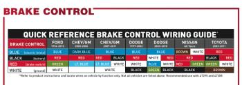 Brake_Control_Wire_Colour_2013