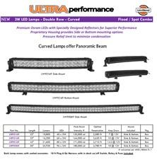 Ultra Curved Best LED Light Bars for Trucks