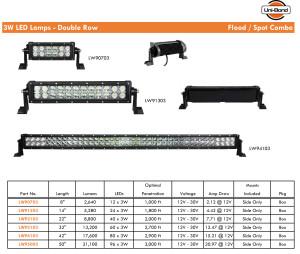 LED Light Bars Large