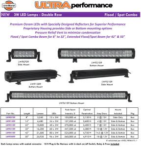 Light Bars for Trucks Large