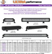 Ultra Straight Led Light Bars